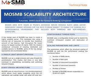 MoSMB Scalibility Architecture